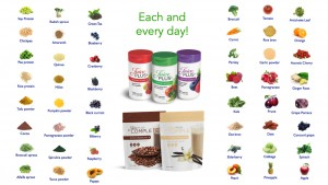 Juice Plus+® Capsules & Complete Shakes taken together
